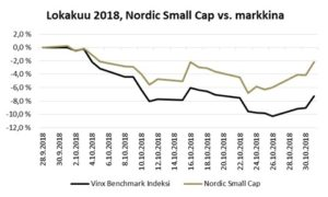 Nordic-vs-markkina-lokakuu-2018